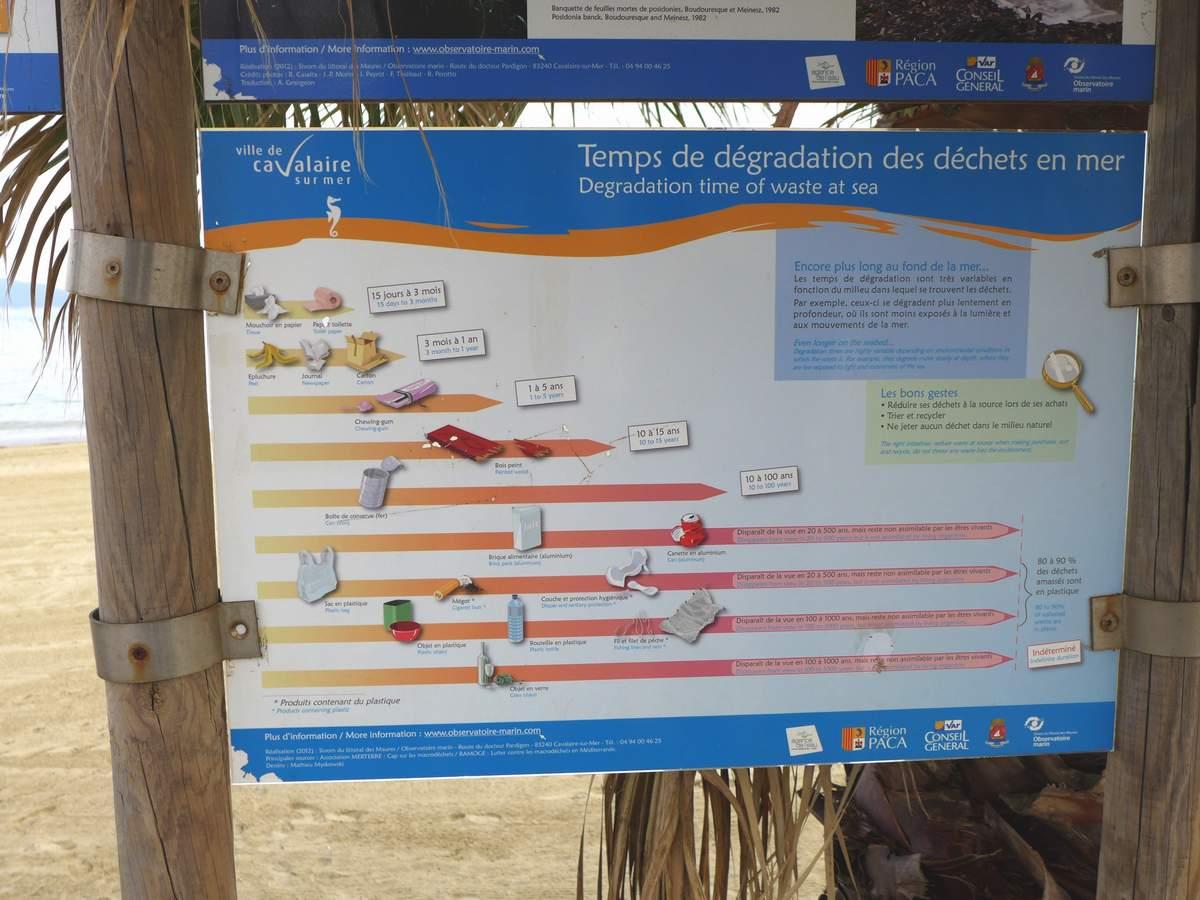 So viele Jahre bis Jahrhunderte existiert unser Müll weiter - Schild am Strand von Cavalaire-sur-Mer